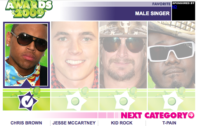 Nickelodeon's kids choice awards nominees